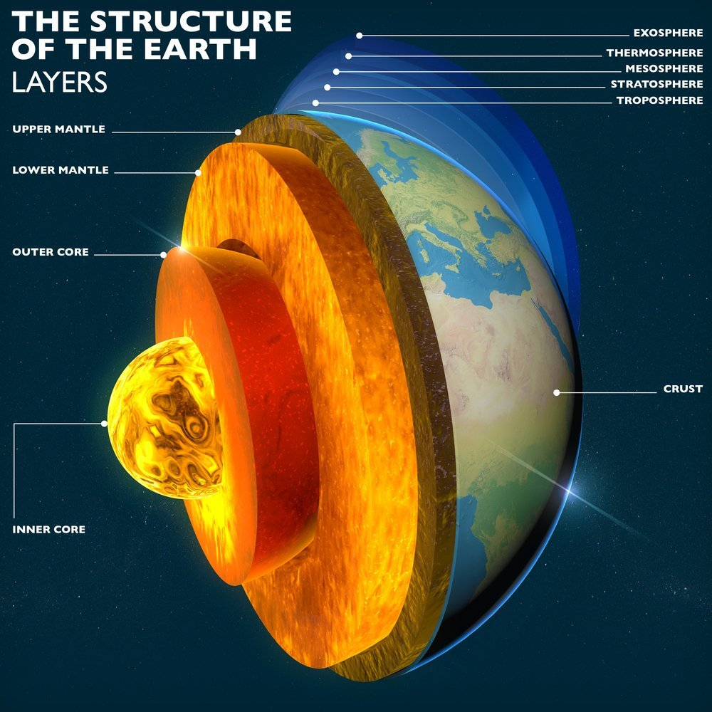 Earth Sciences: How Was The Earth Formed? » Science ABC