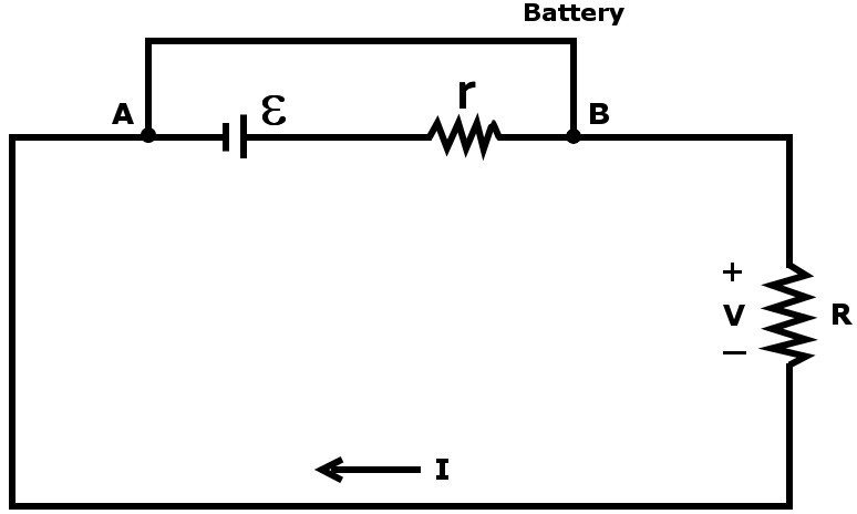 why does a battery have an internal resistance   u00bb science abc