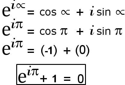 Euler's Identity: 'The Most Beautiful Theorem In ...