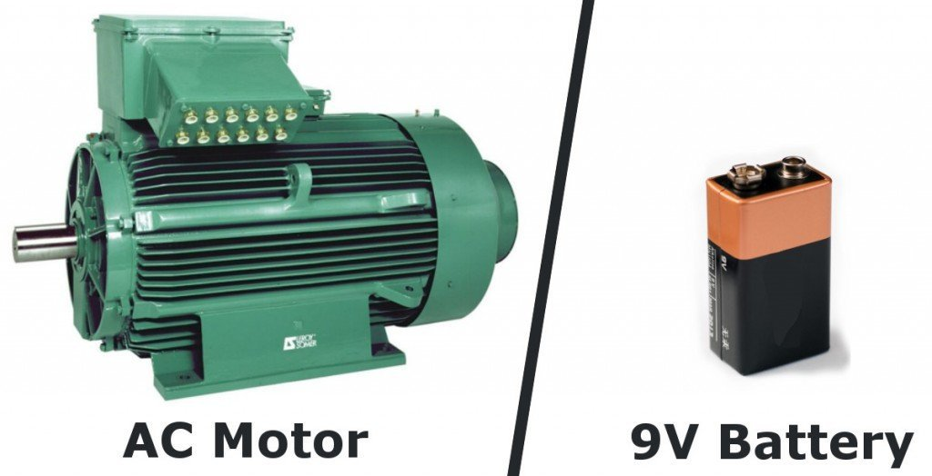 Ac Vs Dc Motor >> Ac Vs Dc Alternating Current Or Direct Current Which Is Better