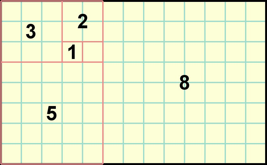 Golden ratio rectangle