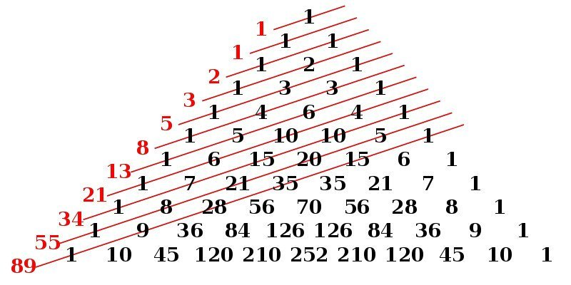 Pascal Triangle Fibanacci