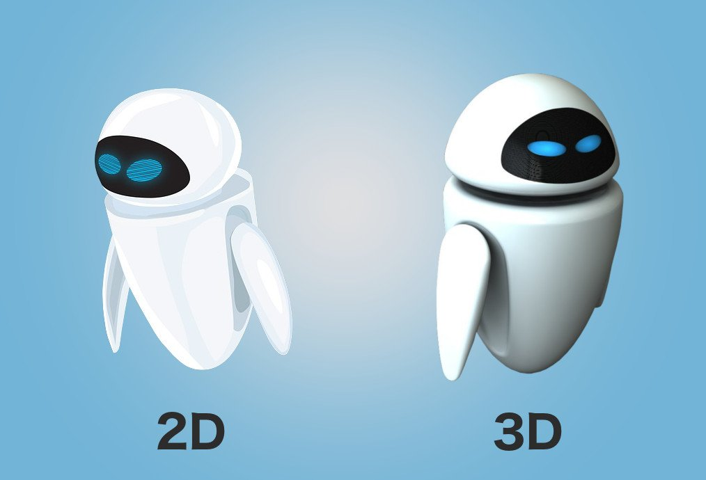 Wall E 2d vs 3d image