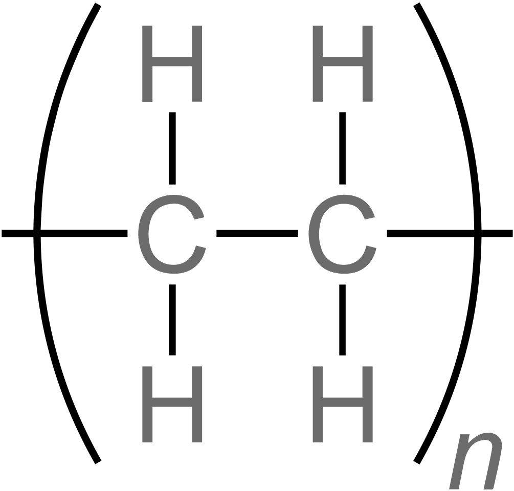 Skeletal formula of a polyethylene monomer