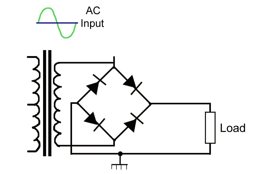 how does a rectifier work   u00bb science abc