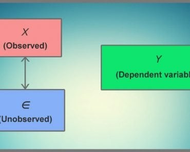 Observed unobserved dependent variable