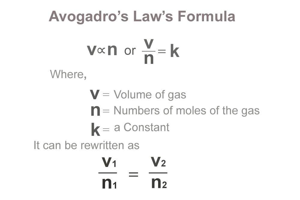 Avogadros-number.jpg