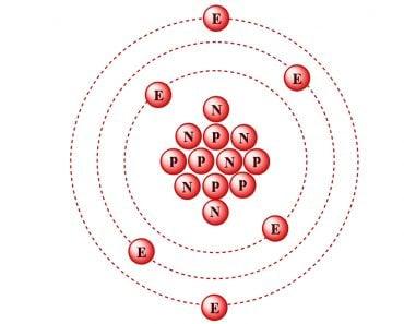 atom, moles