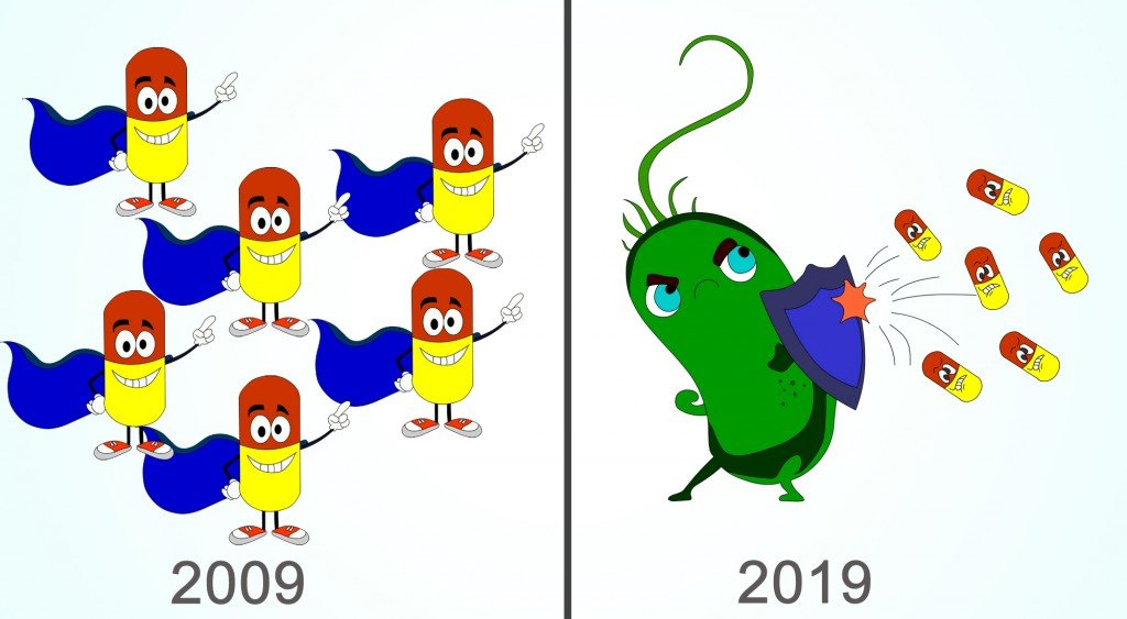 antibiotic and bacteria
