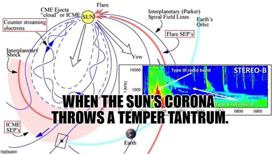 When the sun's corona throws a temper tantrum. meme.
