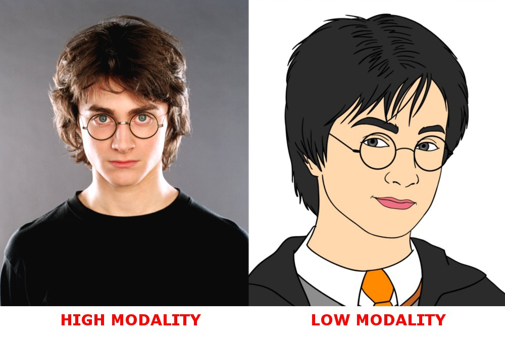 High modality and low modality, real and abstract