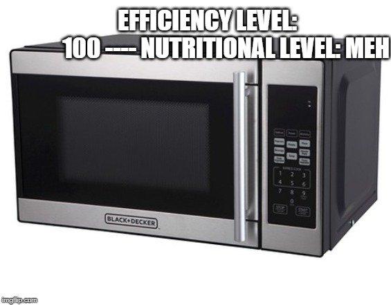 Nutritional Level Meh meme