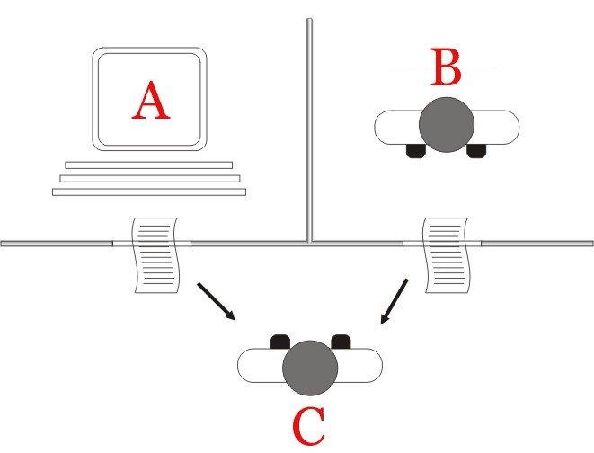 https://en.wikipedia.org/wiki/Turing_test#/media/File:Turing_test_diagram.png