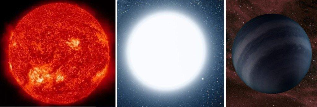 red dwarf white dwarf and black dwarf
