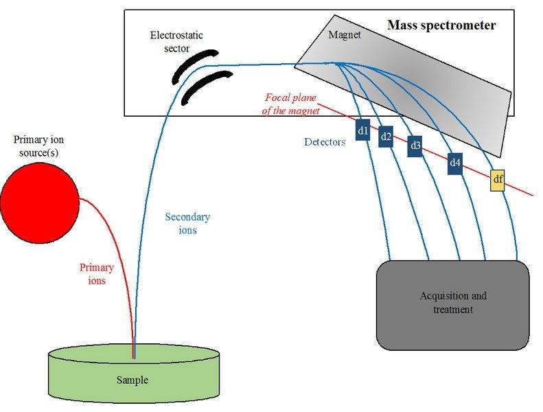 mass spectrometer diagram