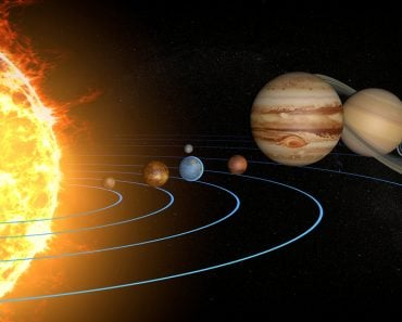 Solar system planets, diameter ratio, quantities, sizes and orbits. Elements of this image are furnished by NASA. 3d rendering - Illustration(Naeblys)s