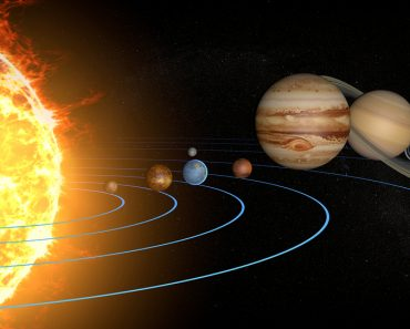 What Makes A Planet Habitable? What Does It Need To Sustain