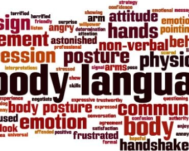 Body language word cloud concept. Vector illustration - Vector(Boris15)s