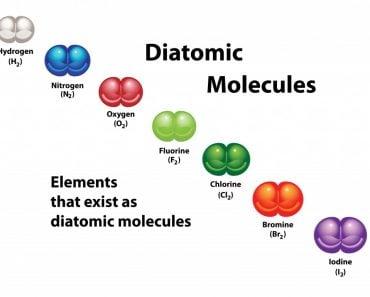 What Are Diatomic Molecules?