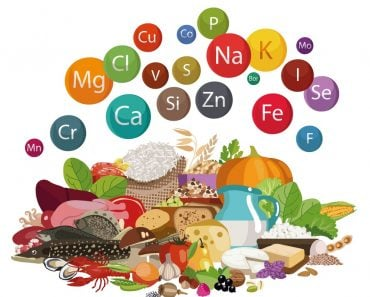 Minerals in food. Composition of organic food and signs of 20 minerals. Fundamentals of healthy eating. - Vector( Sadovnikova Olga)s