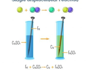 Single displacement reaction - iron nail in copper sulfate solution(Inna Bigun)s