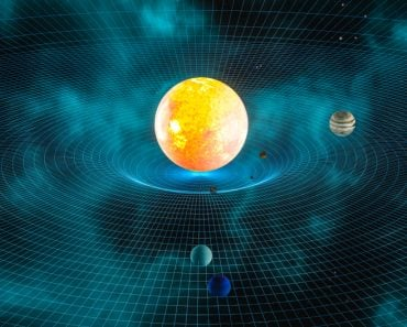 Solar,System,Model,With,Planet,Revolving,Around,The,Sun,In