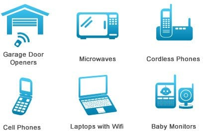 Radiowaves emitters