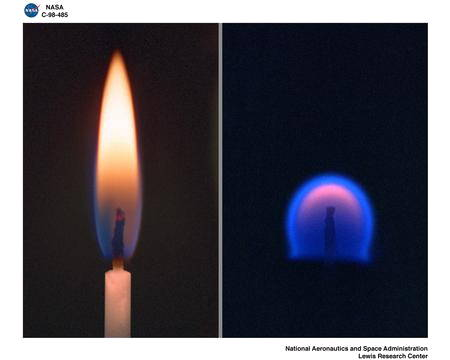 candle in microgravity