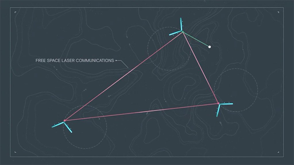 Laser beams that can transmit data at 10 MB/s