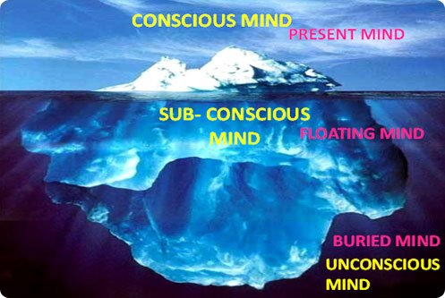 conscius-mind-presencemind