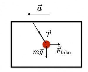 fake force