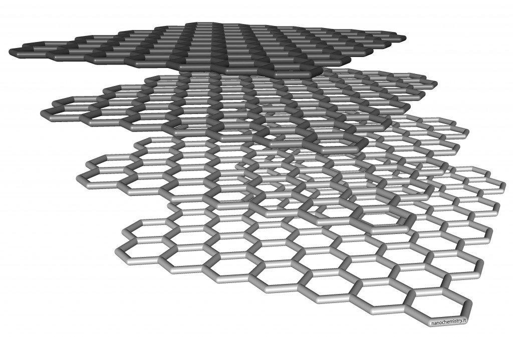 Sheets of graphene