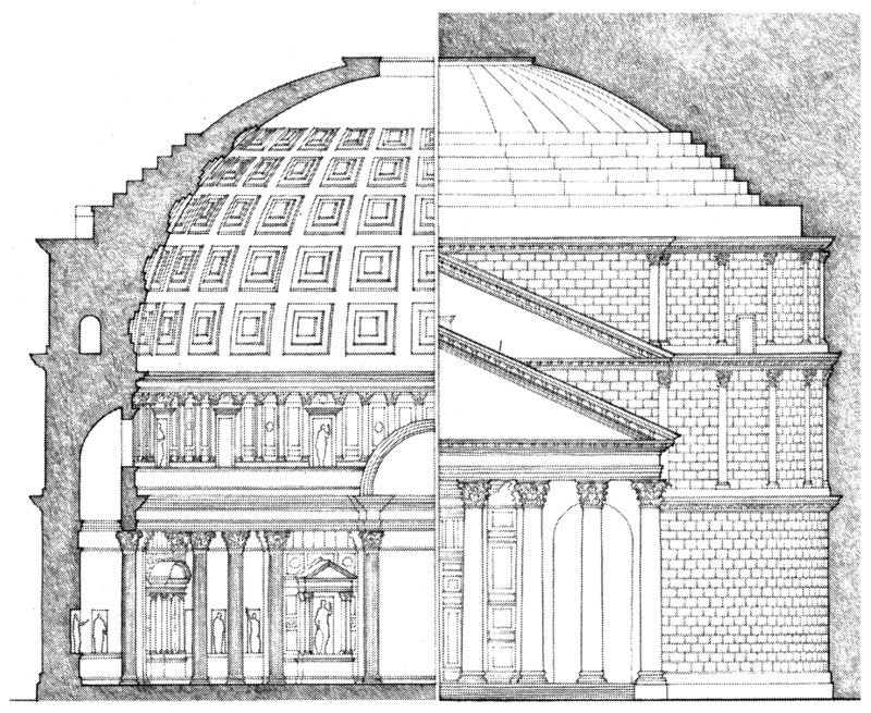 The left side is the interior whereas the right side is the exterior of Pantheon Credit: ourheritage.ac.nz