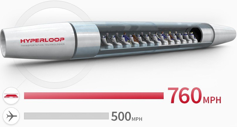 Hyperloop comparison