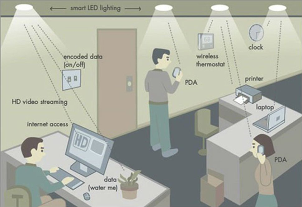 benefits of lifi