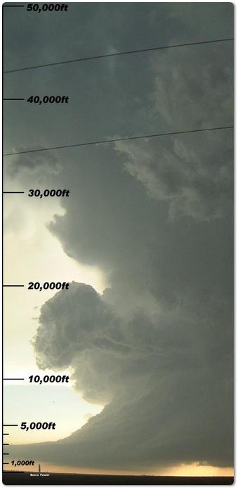 thunderstorm building