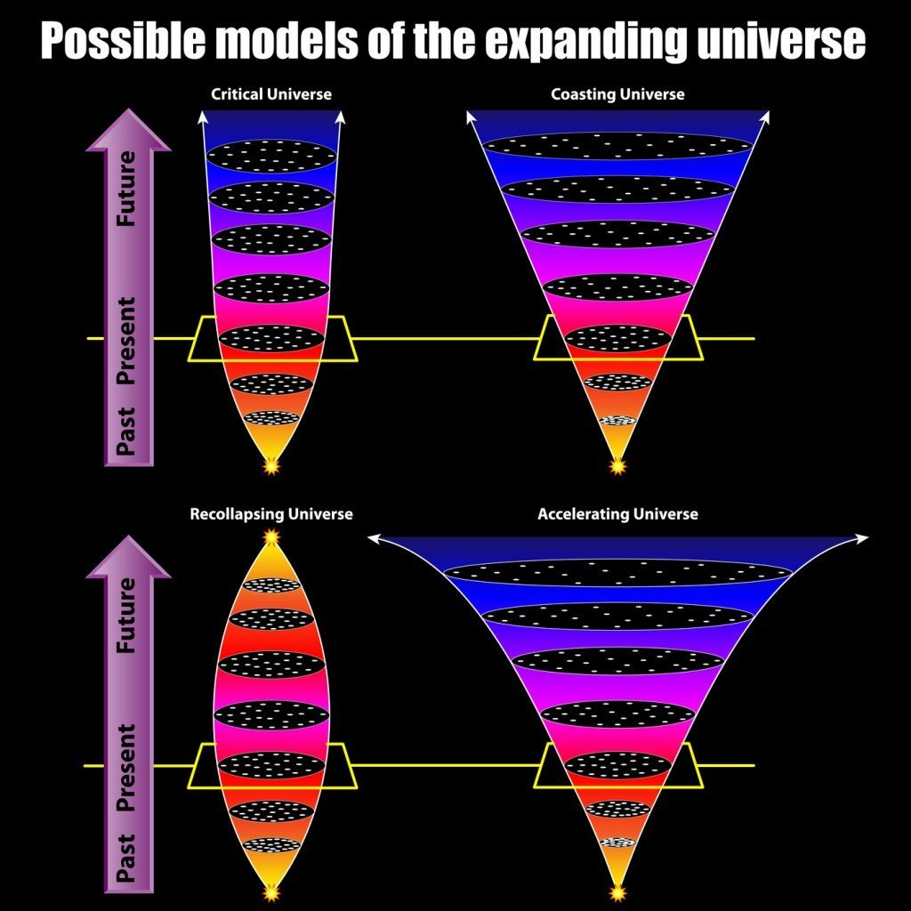 Various Universe Shape Theories (Photo Credit: Mila Gligoric / Fotolia)