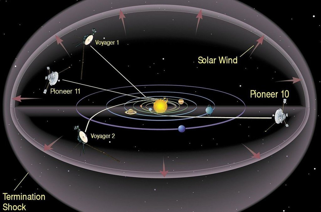 Interstellar_probes_(cropped)