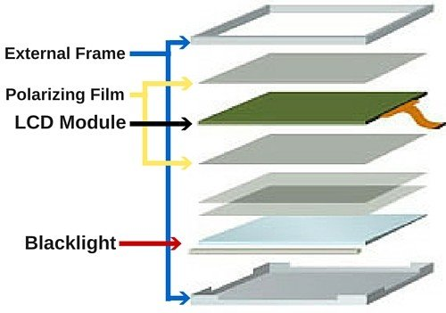 LCD panel structure