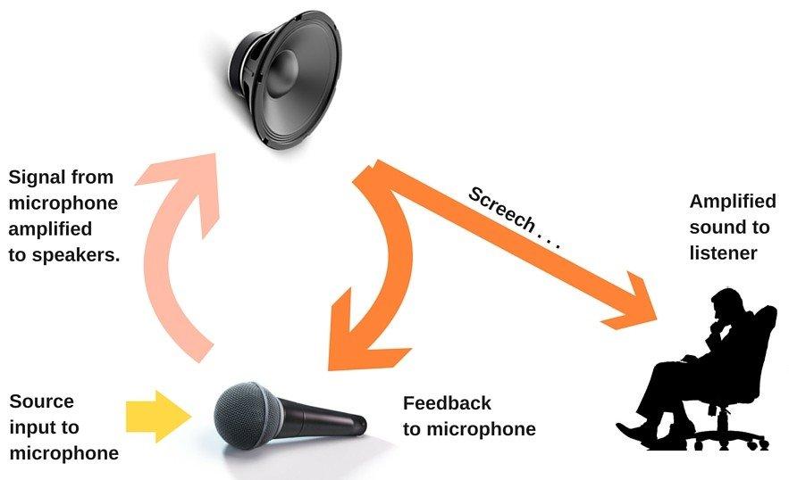 Speaker & mic
