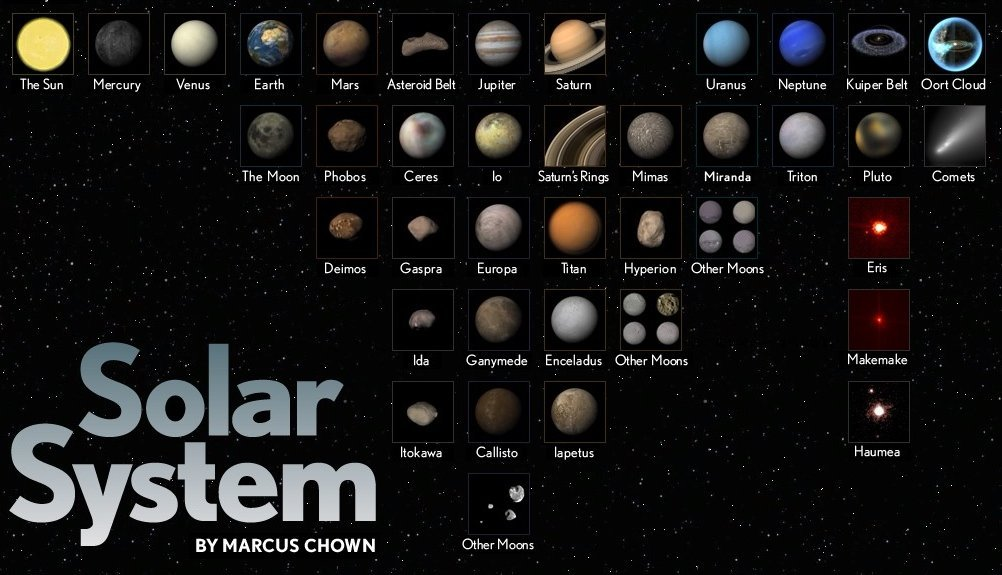 Moons of our Solar System (photo Credit: pics.about.space.com / Fotolia)