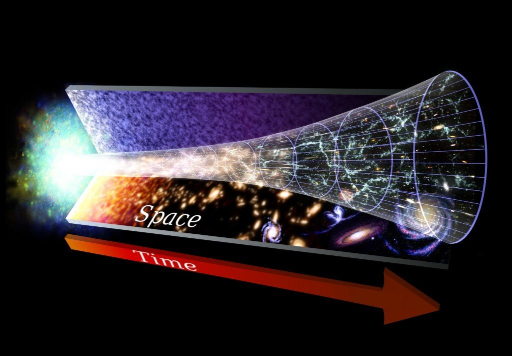 The Expanding Universe (Photo Credit: Phys.org)