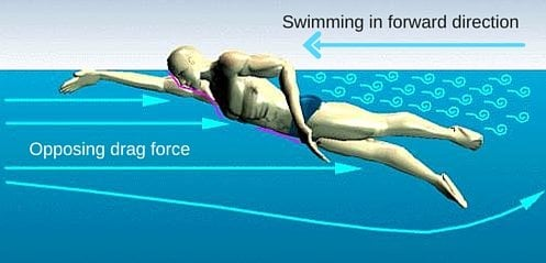 wimming in forward direction