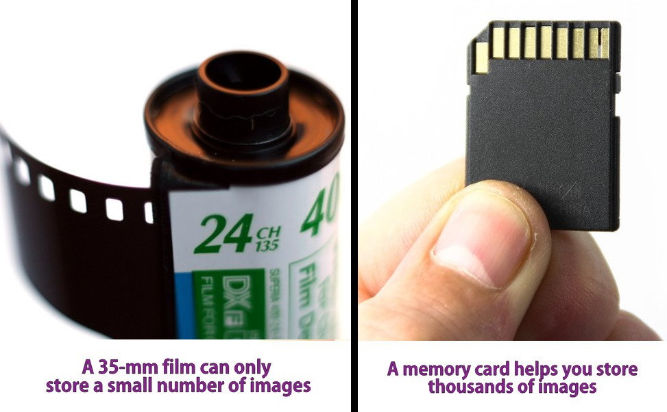 film and memory card difference