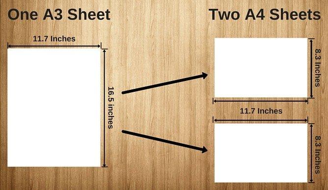 A3 & A4 sheets