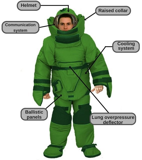 Advanced Bomb Suit parts