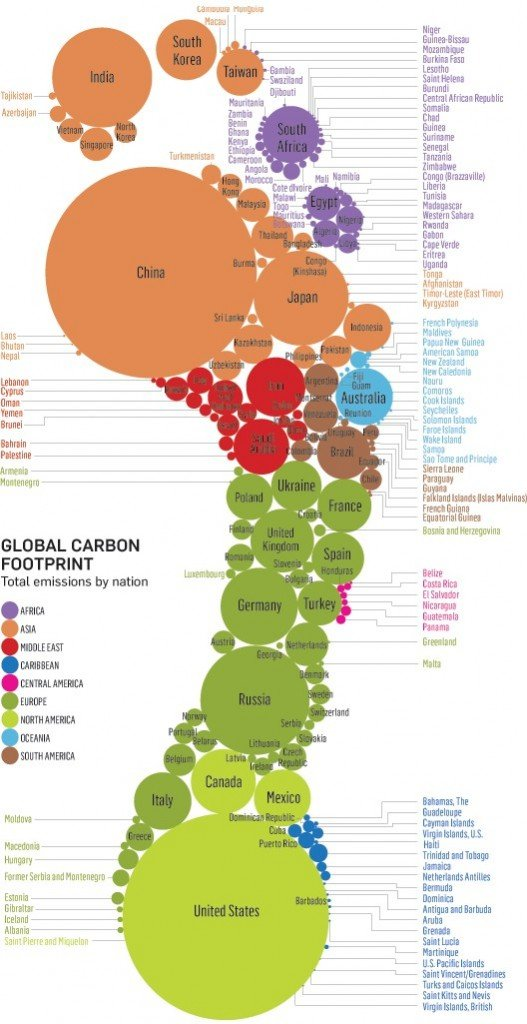 Source: Stanford Kay Infograph