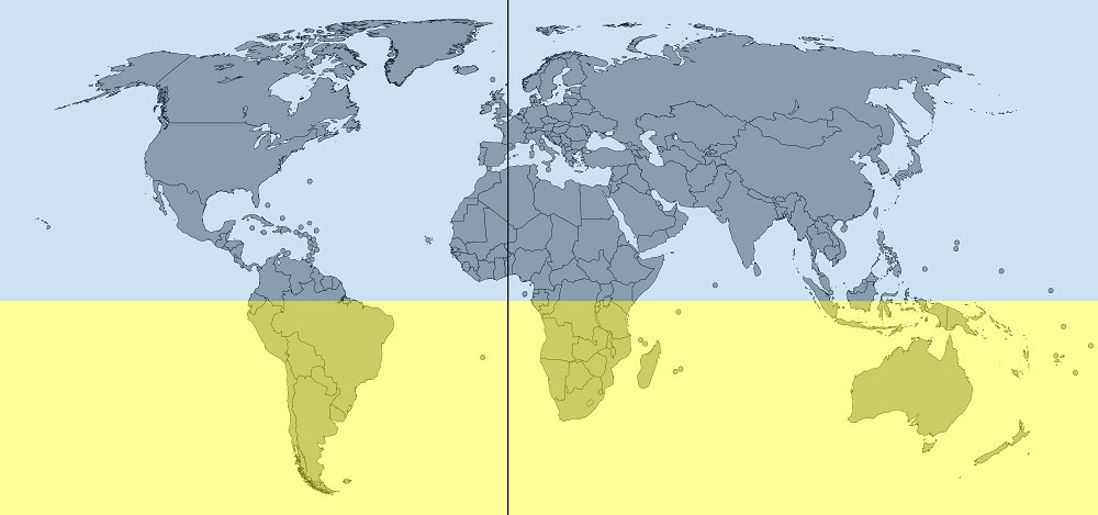 northern hemisphere and southern hemisphere