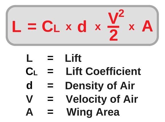 lift formula