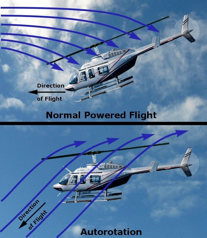 helicopter autorotation air flow